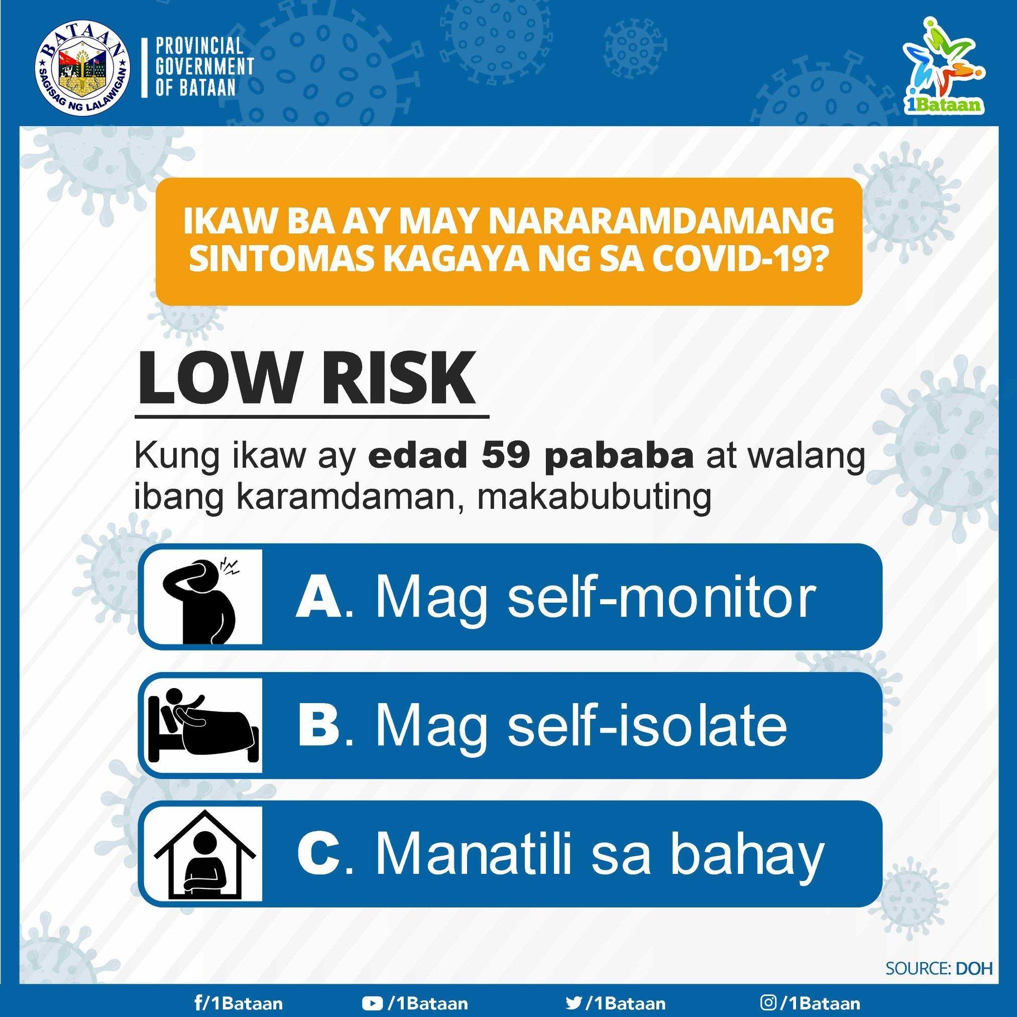 Ikaw ba ay may nararamdamang sintomas kagaya ng sa Covid-19 -